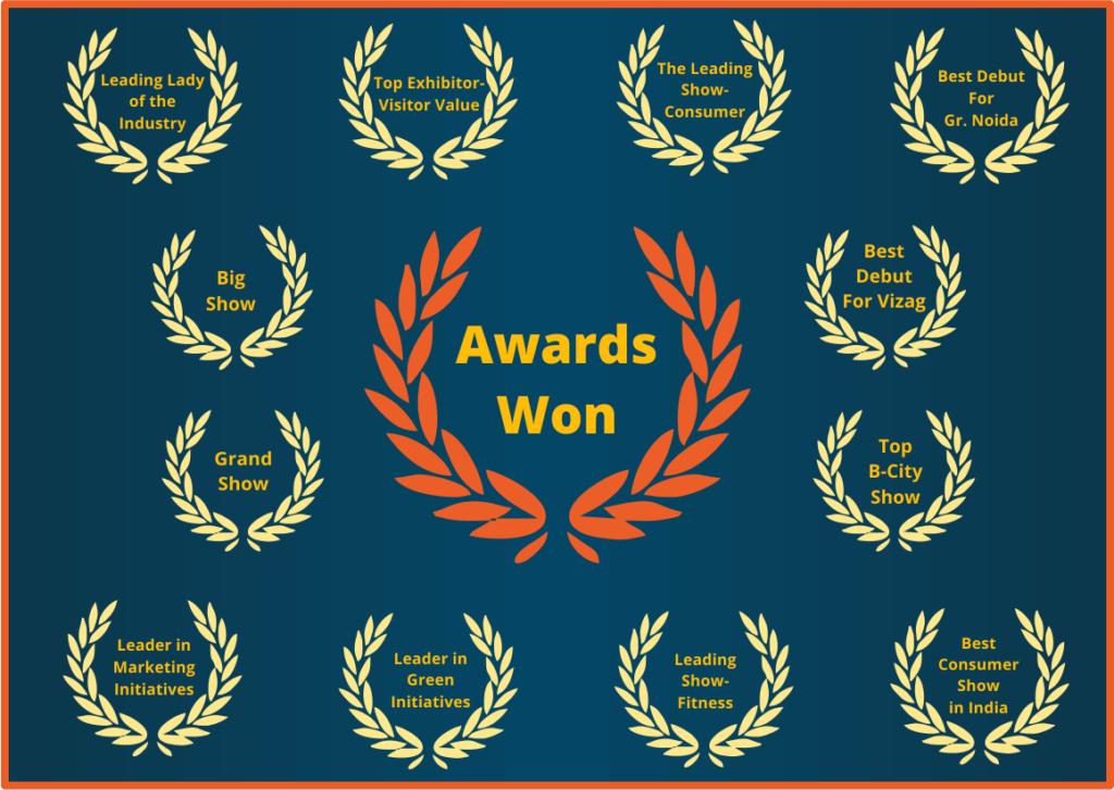 IIMTF Awards Won